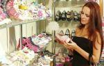 Как открыть магазин детской одежды и обуви — бизнес-план с расчетами