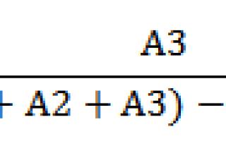 Ликвидность — что это такое простыми словами + формулы и анализ