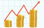 Формирование уставного капитала ооо — пошаговая инструкция