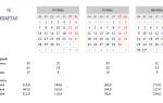 Производственный календарь на 2019 год с выходными, праздниками