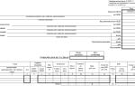Товарная накладная торг 12 — скачать бланк в формате excel