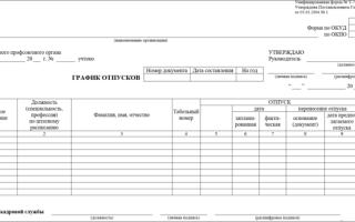 Скачать форму т-7 — график отпусков на год