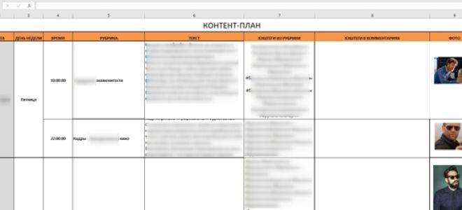 Smm-стратегии и инструменты — что это, как создать + примеры