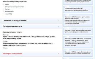 Закрытие ип на енвд — пошаговая инструкция + документы