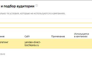 Ремаркетинг: что это такое и как настроить в Google и Яндекс