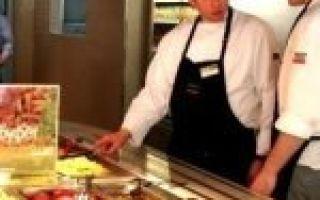 Франшиза «Сбарро» — итальянский ресторан бистро