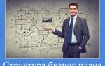 Из чего состоит бизнес-план: пункты, структура, разделы