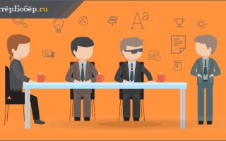 Повышение квалификации персонала: формы, методы и системы