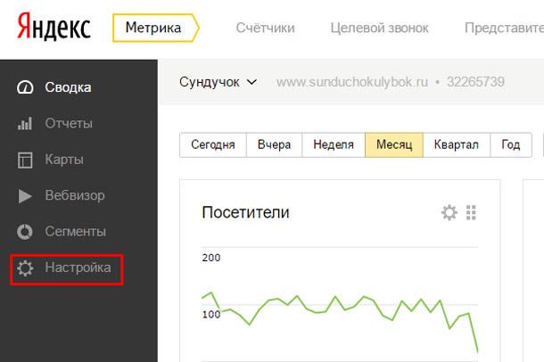 Яндекс Метрика: обзор, установка счетчика и важные функции Метрики