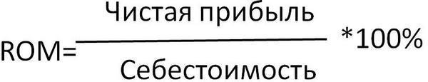 Рентабельность - что это, формулы, как рассчитать и повысить