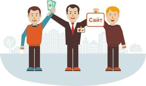 Где купить сайт, приносящий доход или продать свой сайт
