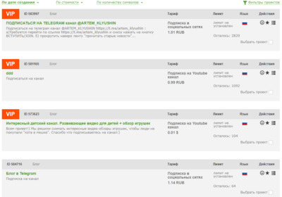 Заработок на комментариях и отзывах в интернете: сайты и способы