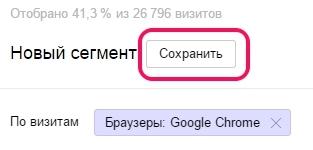 Ремаркетинг: что это такое и как настроить в Google и Яндекс16