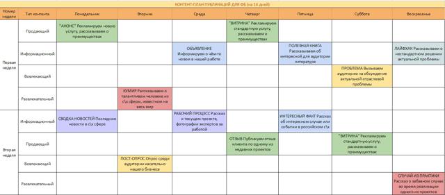 Что такое контент-план и как его составить для Инстаграм, Вк, блога