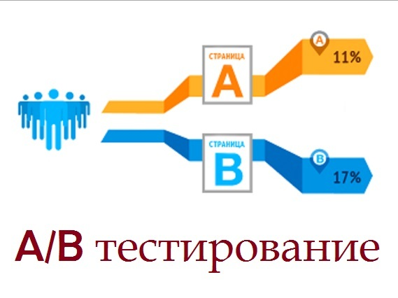 Как проводить А/Б тестирование сайта или лендинга