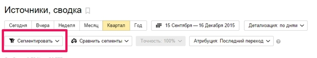 Ремаркетинг: что это такое и как настроить в Google и Яндекс14