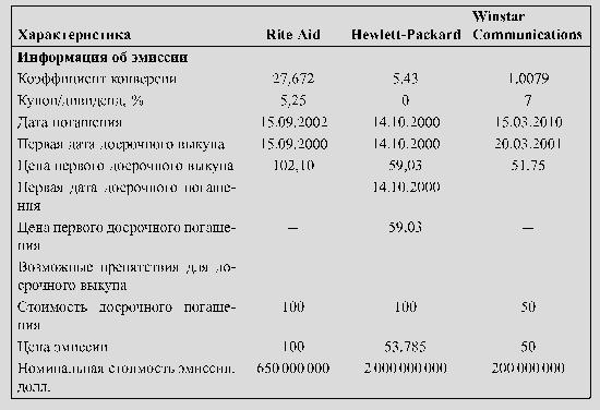Что такое коэффициент конверсии: формула, расчет, примеры