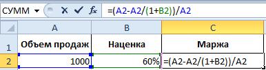 Что такое маржа простыми словами + расчет маржи по формуле