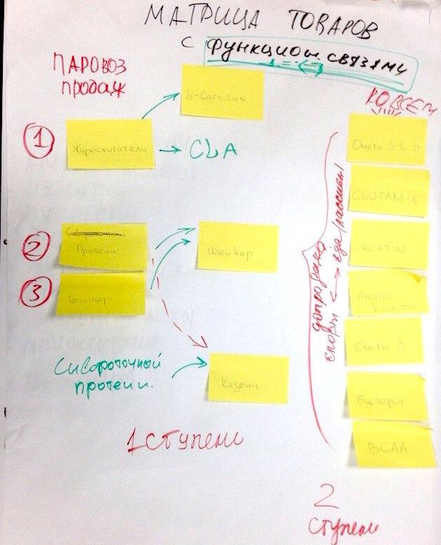 Скрипты входящих звонков: шаблон и пример ответов менеджера