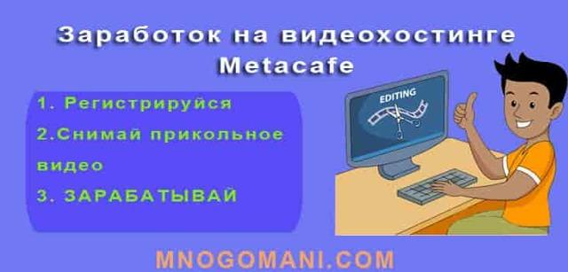 Как заработать на metacafe на просмотрах и собственных видео