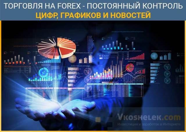 Инвестиции в России в 2018 году - куда сейчас выгодно вкладывать