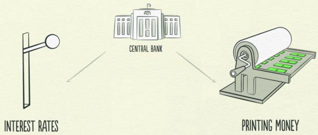 Откуда берутся деньги и как работает экономика страны - видео