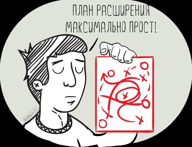 Открытие ООО в другом городе - пошаговая инструкция и документы