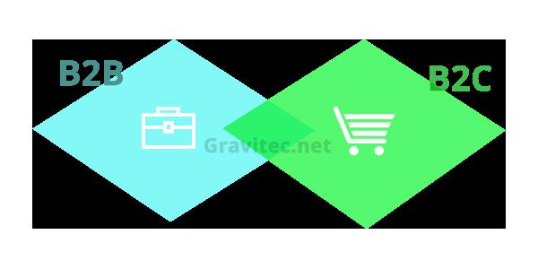 Пассивные продажи - что это такое, плюсы и минусы + примеры
