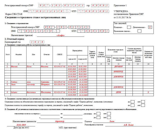 Отчет СЗВ-СТАЖ за 2018 год: заполнение, образец, сроки сдачи и штрафы