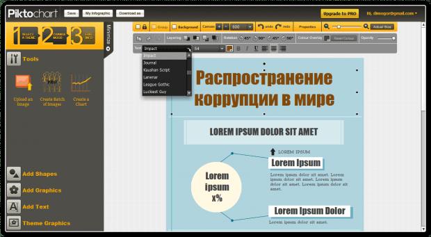 Как делать инфографику и какие программы использовать