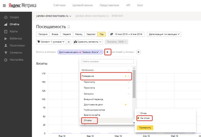 Ремаркетинг: что это такое и как настроить в Google и Яндекс22