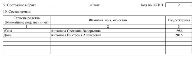 Договор аренды транспортных услуг образец