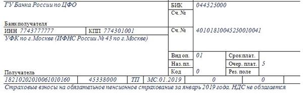 КБК 2019 - коды бюджетной классификации с расшифровкой