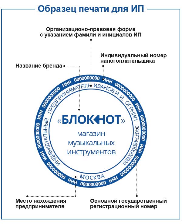 Печать для ИП: требования 2019, обязательна или нет, изготовление и регистрация