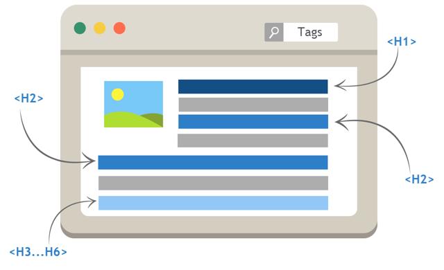 Как продвинуть сайт или с чего начать раскрутку сайта