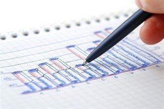 Инвестиционные проекты: виды, методы оценки, анализа и расчета