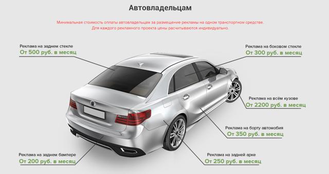 Размещение рекламы на автомобиле — заработок для владельцев авто10