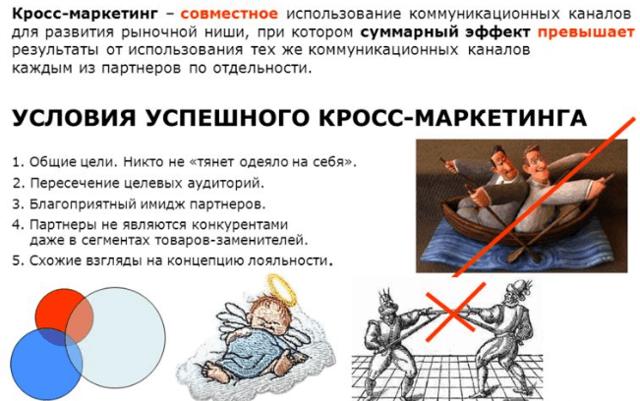 Кросс-маркетинг: что это, примеры и условия совместного маркетинга