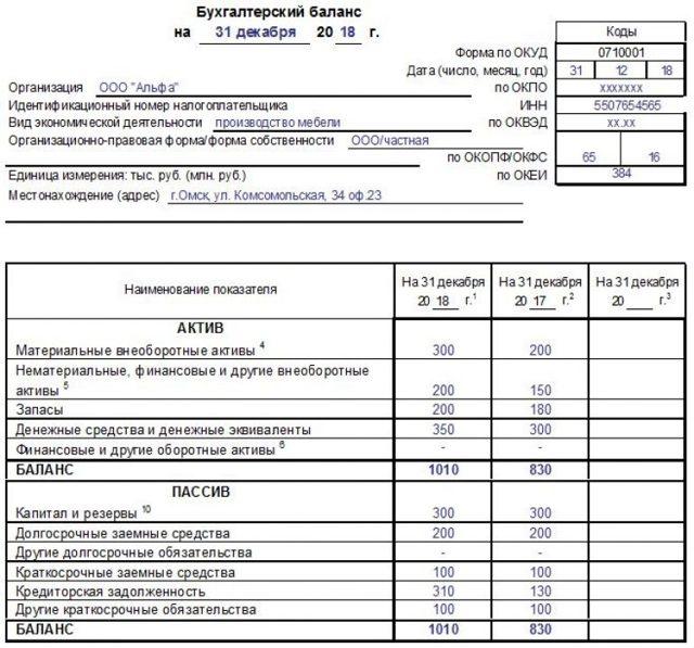 Упрощенный бухгалтерский учет для малых предприятий в 2019 году