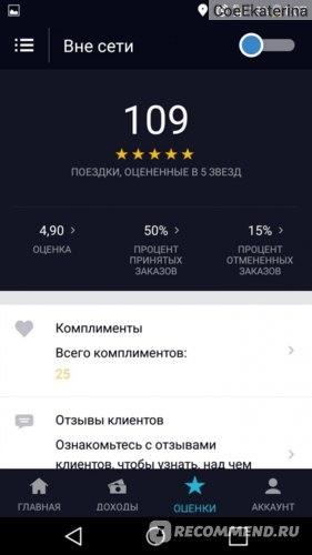 Сколько и как зарабатывают в Убер такси водители за день + отзывы