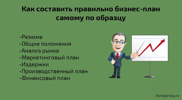 Как составить бизнес-план - пошаговая инструкция и образцы
