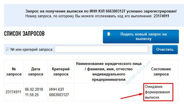 Как получить выписку из ЕГРЮЛ в налоговой по ИНН через интернет
