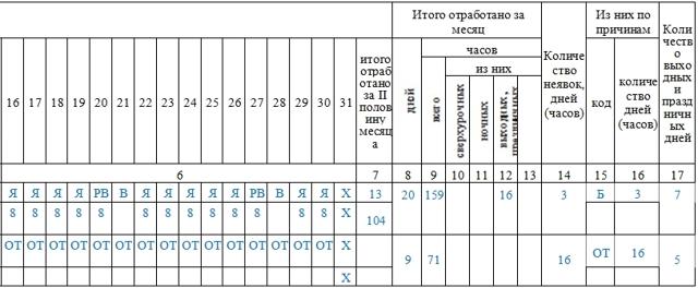 Табель учета рабочего времени - скачать бланк формы Т-12 и Т-13 бесплатно