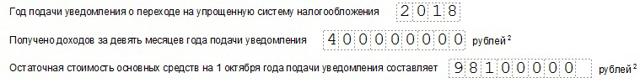 Заявление о переходе на УСН - скачать бланк формы 26.2-1