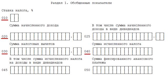 Налоговая проверка 3-НДФЛ и 6-НДФЛ: камеральная и выездная