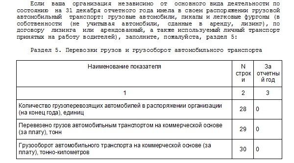 Форма № МП(микро) за 2018 год: Сведения об основных показателях деятельности малого предприятия
