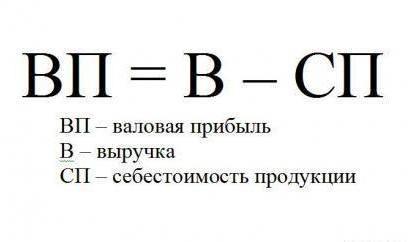 Валовая прибыль предприятия: что это + расчет по формуле