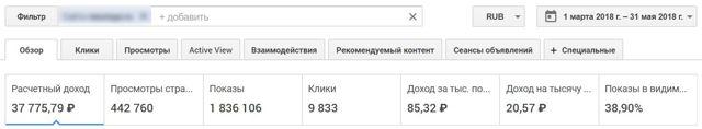 Заработок на информационных сайтах с проектом Пузат.ру