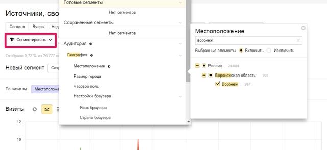 Ремаркетинг: что это такое и как настроить в Google и Яндекс13