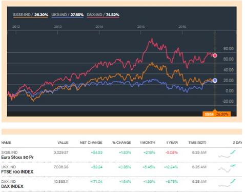 Инвестиции в акции компаний: доходность, риски и оценка вложений